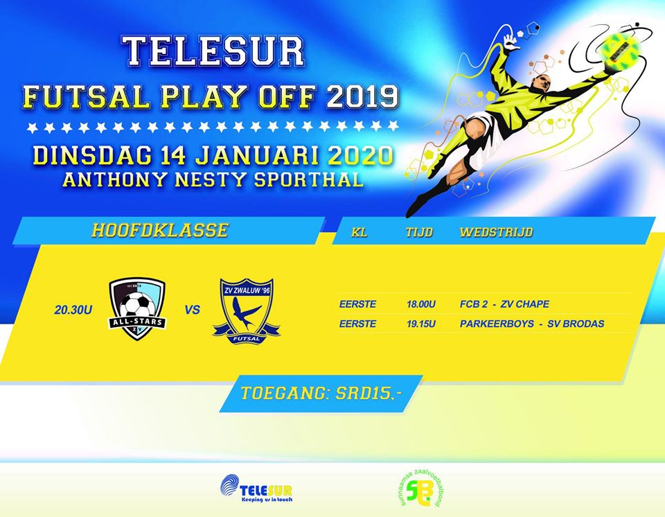 Telesur Play Off